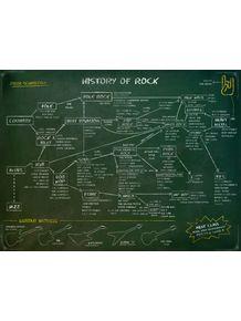 quadro-history-of-rock--school-of-rock