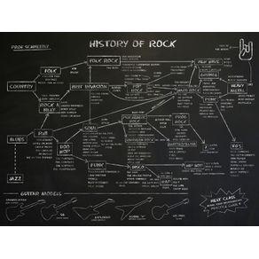 quadro-history-of-rock-black-board--school-of-rock