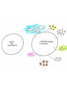 quadro-possibilidades-incriveis