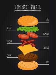quadro-homemade-burger